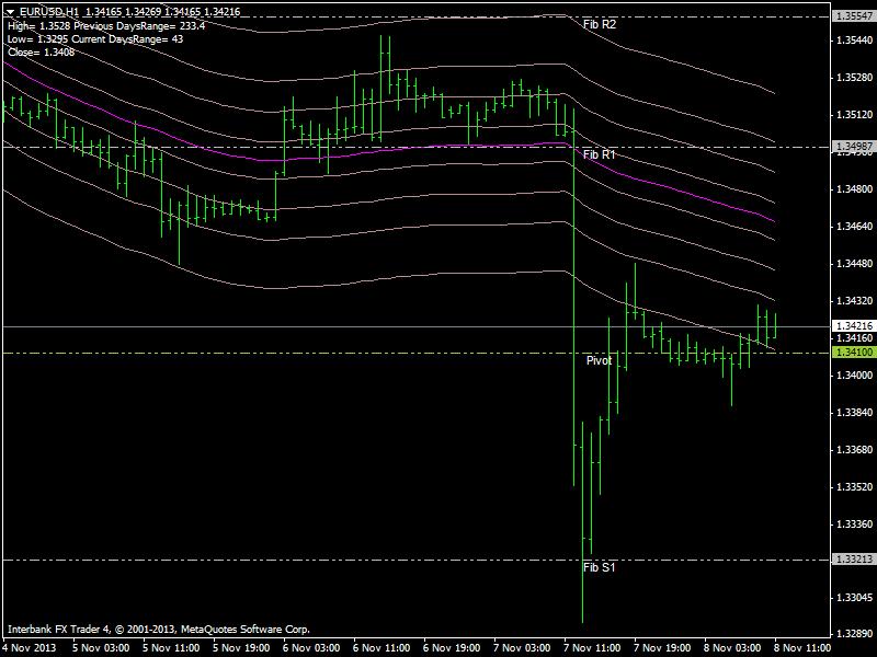 Determining Market Condition-machannel_h1.png
