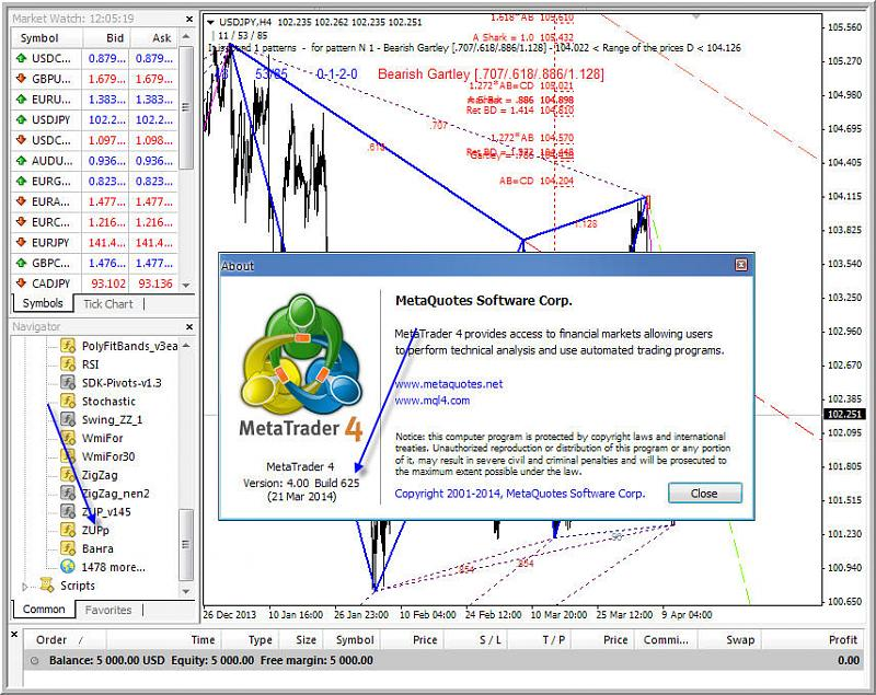 Harmonic Trading-zup148.jpg