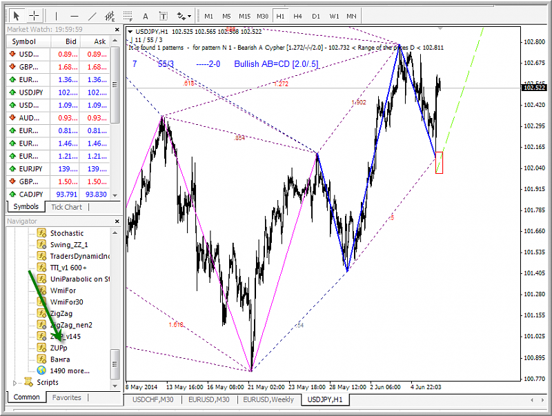 Harmonic Trading-zup07_01.png