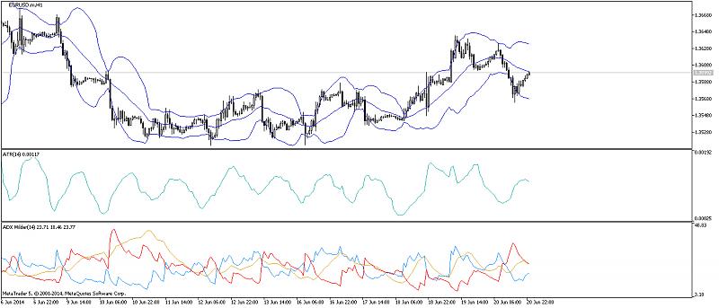 Determining Market Condition-eurusd.mh1_volatility.png