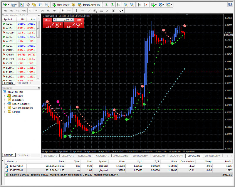 Phoenix forex ltd nz
