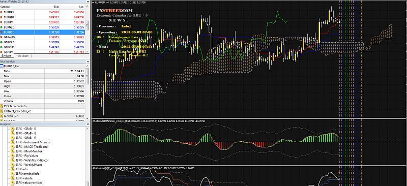 Ichimoku Abraham Trend system-i-abraham-template-002.jpg