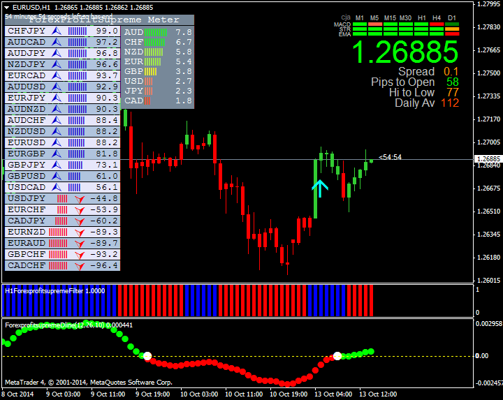 Signal Bars-eurusd-h1-metaquotes-software-corp.png