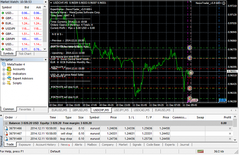 NewsTrader EA-next_ecb_monthly_bulletin3.png