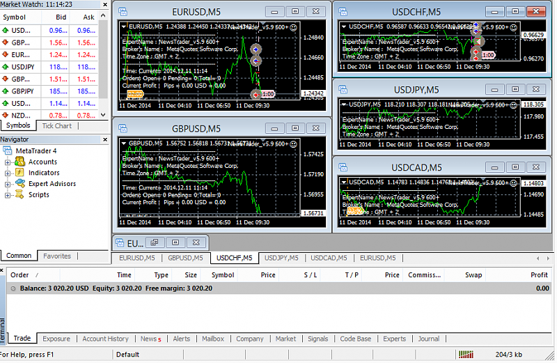 NewsTrader EA-next_ecb_monthly_bulletin4.png