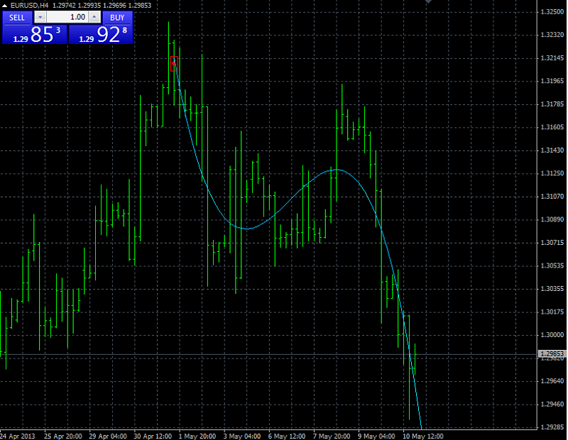 Forecasting Indicators-future_2.png