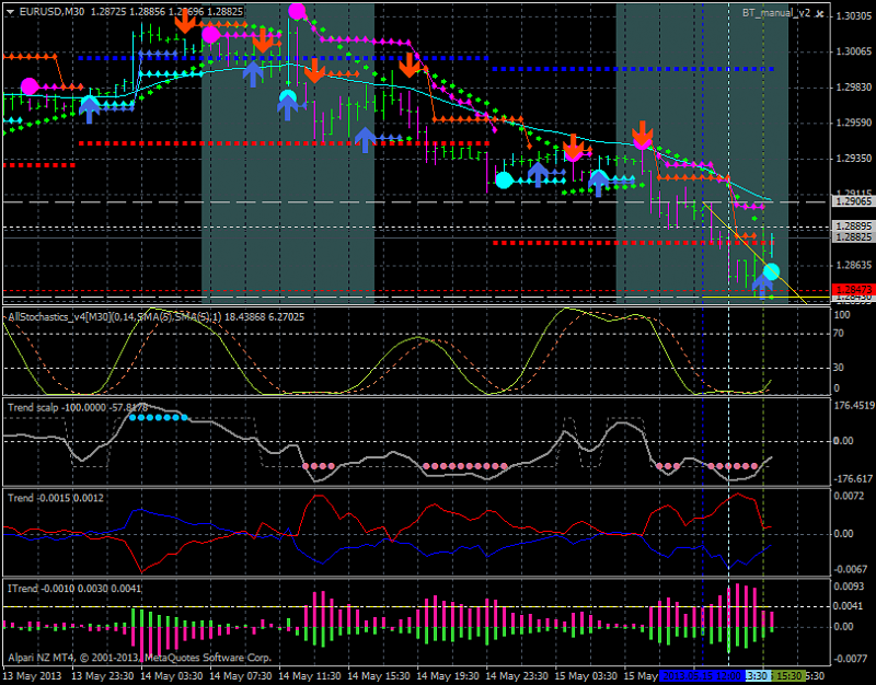 AllAbsoluteStrength-eurusd-m30-alpari-nz-limited-trend-indicator.png