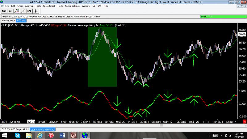 Custom Indicator-2.png