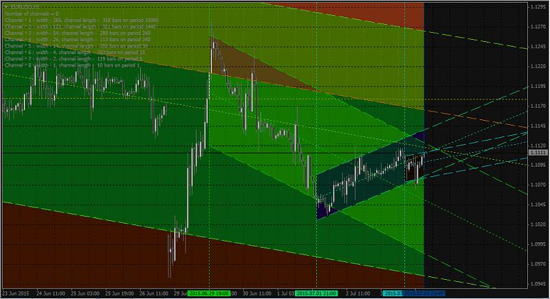 All about Trend Line & Channel-mchannels-color_fill-.jpg