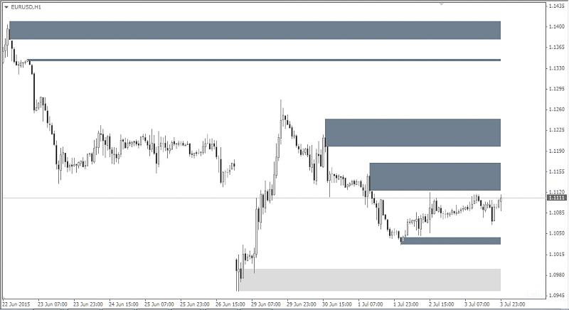 All about Support Resistance & Supply Demand-ii_supdem_v2.33.jpg