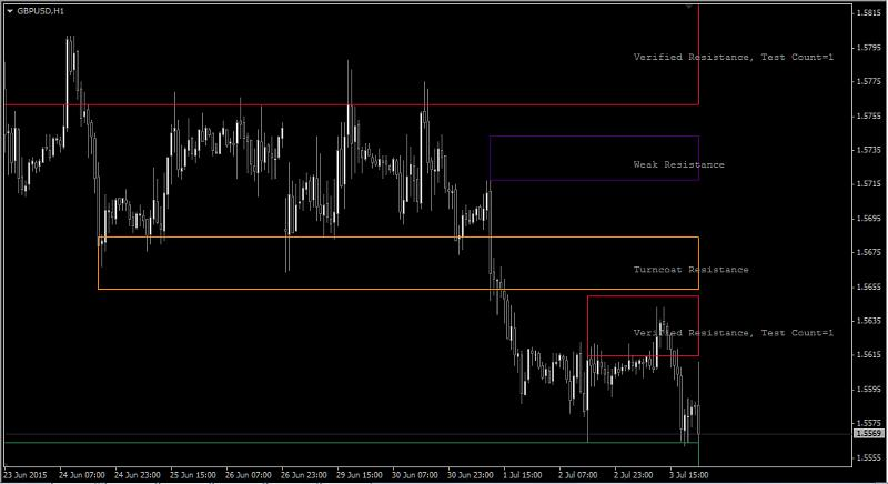 All about Support Resistance & Supply Demand-ss_supportresistance_v06.jpg