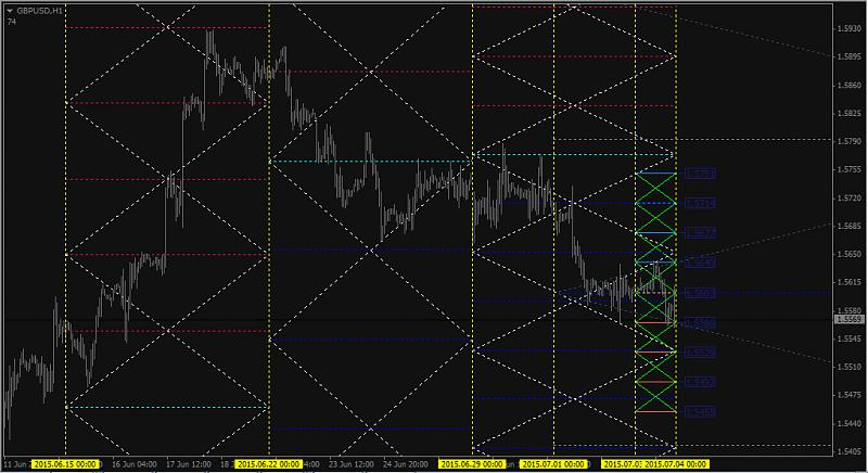 All about Pivots & Variant-pivot_esaz-small-pic.jpg