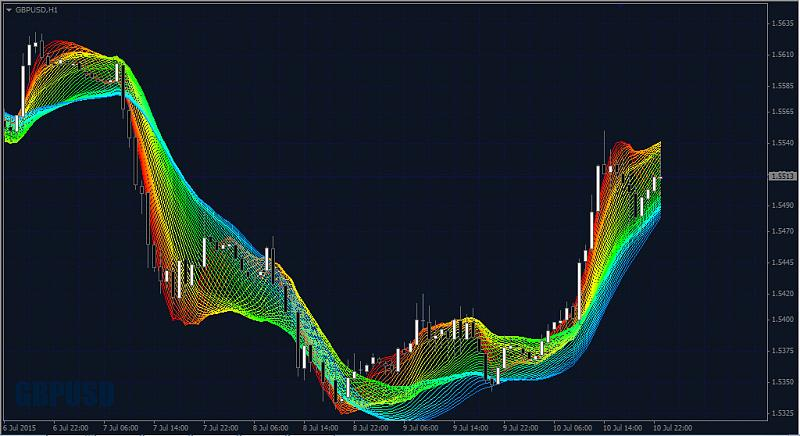 All about Rainbow & Multi Indicators-lsma_rainbow.jpg