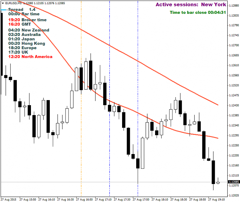 market hours-eurusd-m5-alpari-limited-8.png