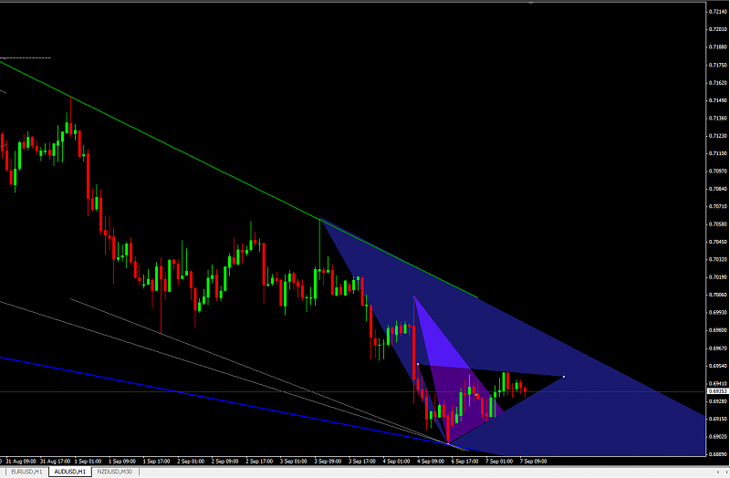 Beautiful Triangle Indicator-excellent-triangle-indicator.png