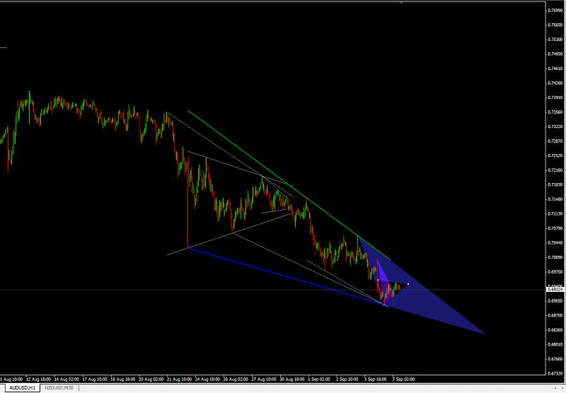 Beautiful Triangle Indicator-triangle-pattern-indicator.png