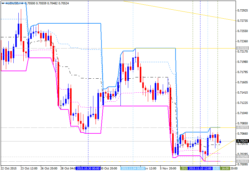 MTF High, Low, Midpoint-audusd-h4-alpari-limited-3.png