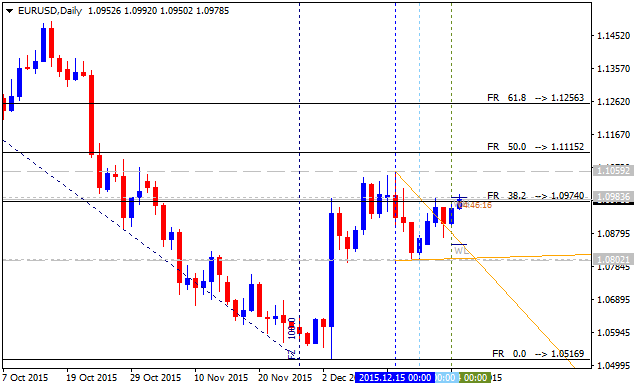 All about Fibonacci & Variant-eurusd-d1-alpari-limited-5.png
