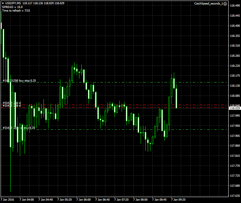 All about Support Resistance & Supply Demand-usdjpy-m5-alpari-limited.png