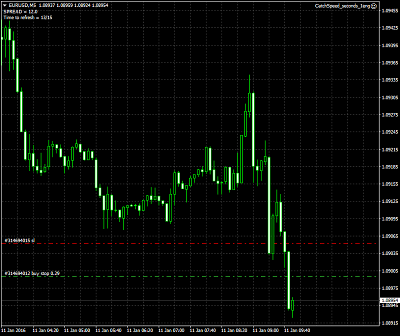 All about Support Resistance & Supply Demand-eurusd-m5-alpari-limited.png