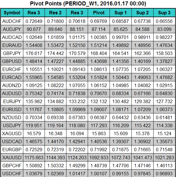 All about Pivots & Variant-pivot22.png