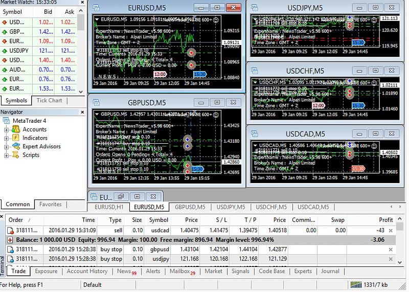 NewsTrader EA-gdp1.png
