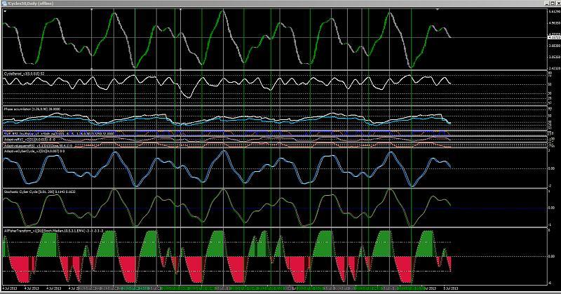 John Ehlers Toolbox-cycles2.jpg