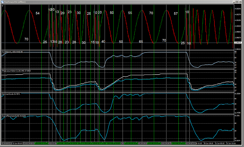 John Ehlers Toolbox-cycles3.png