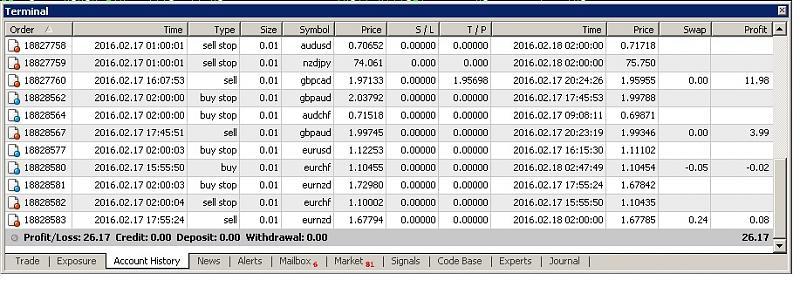 Simple Daily Range Breakout Journal-17.02-pepper.jpg