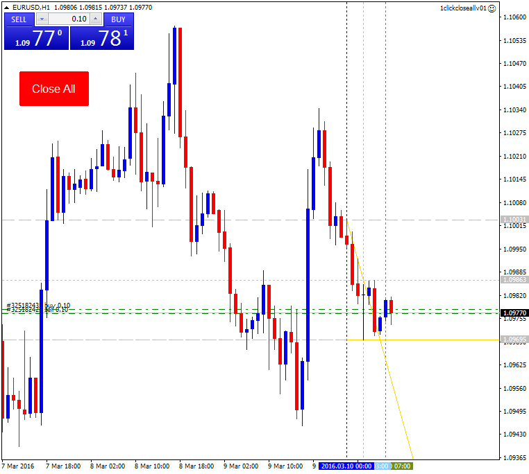 All about Script(s) for MT4 and MT5-eurusd-h1-alpari-limited.png