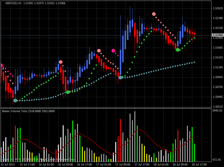 AllVolumeAverage-gbpusd-h1-alpari-nz-limited-better-volume-dark-2.png