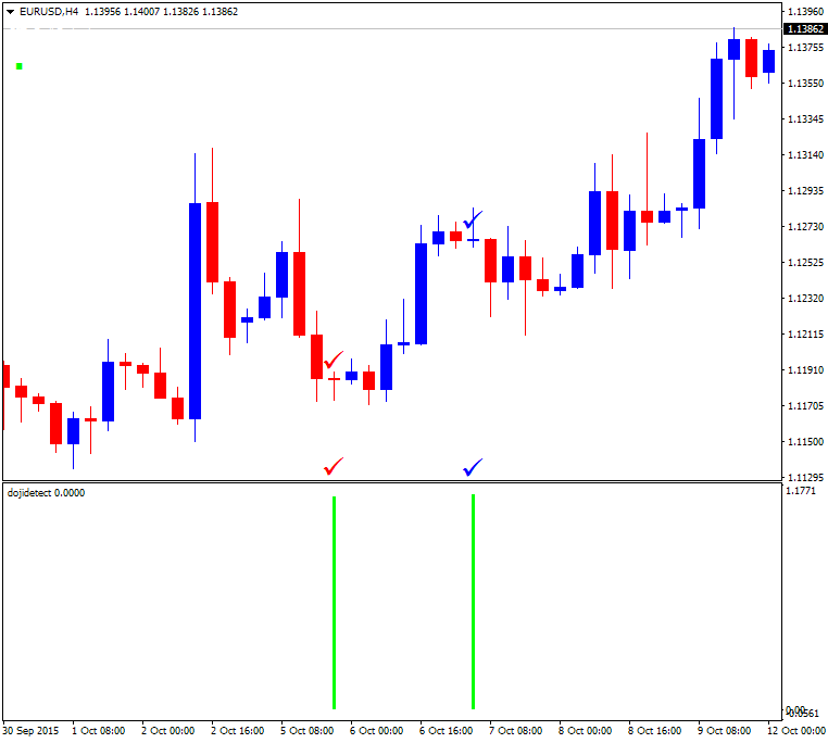 Candle patterns-eurusd-h4-alpari-limited-4.png