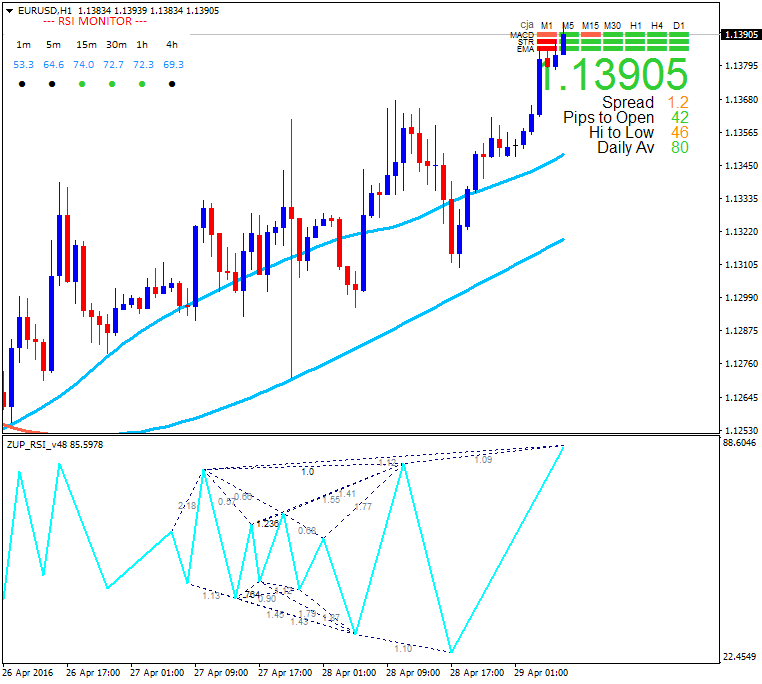 All about RSI & Variant-eurusd-h1-alpari-limited-7.png