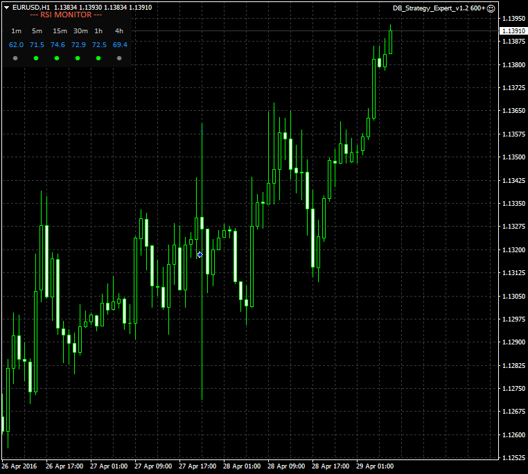 All about RSI & Variant-eurusd-h1-alpari-limited-3.png