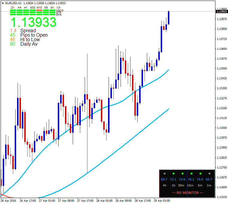 All about RSI & Variant-eurusd-h1-alpari-limited-4.png