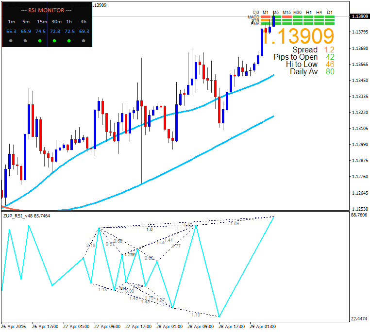 All about RSI & Variant-eurusd-h1-alpari-limited-6.png