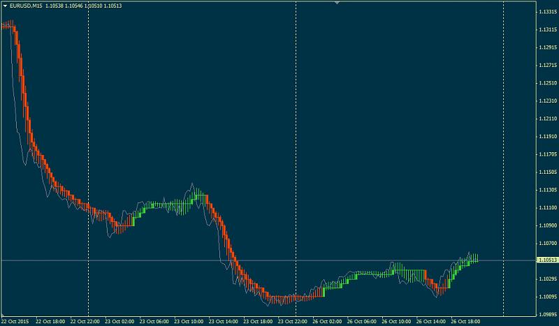Step Charts-stepchart_7.2-600-.png