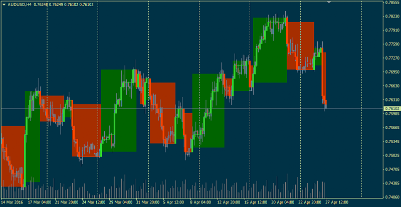 Step Charts-pointandfigurechart_1-600-.png