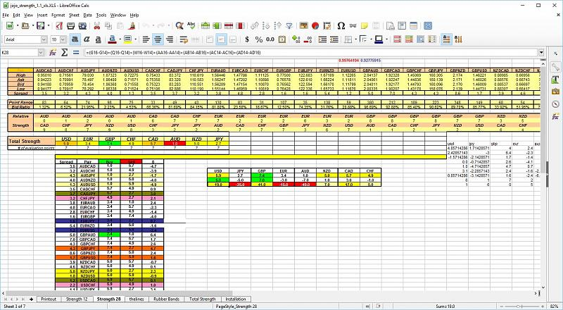 Excel Indicators (History to Excel)-jojostregth.jpg