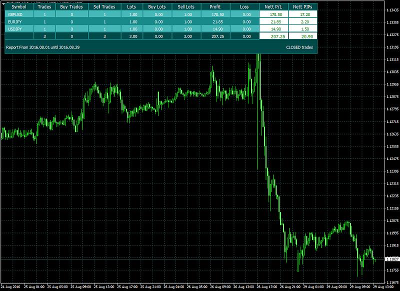 Trade History EA-eurusdm15.png
