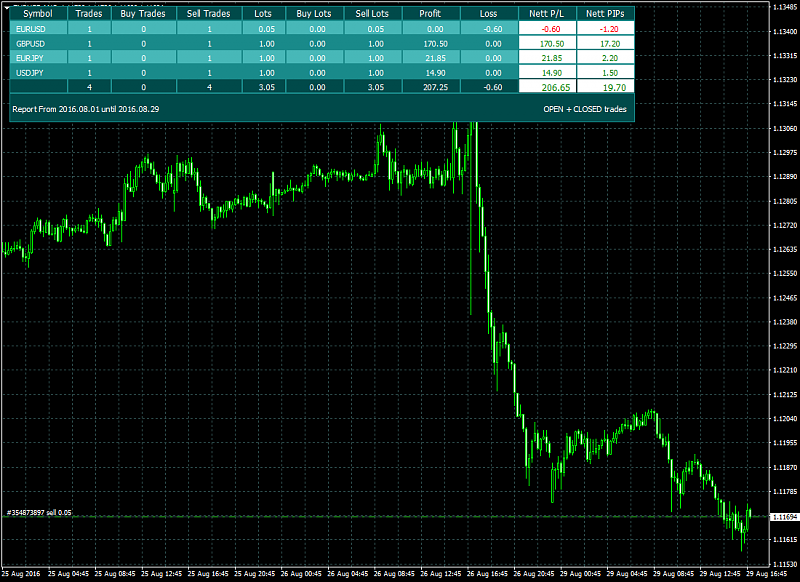Trade History EA-eurusdm152.png