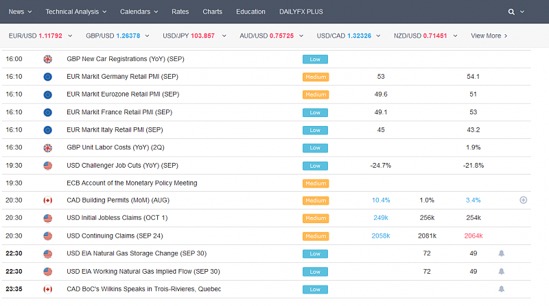 market hours-dailyfx-calender.png