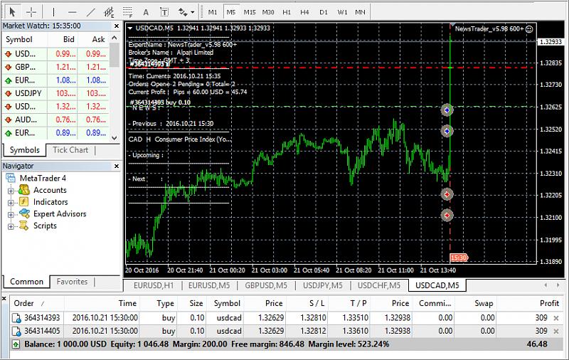NewsTrader EA-cadcci_4.png