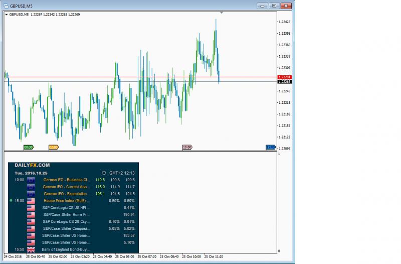 Gci trading economic calendar
