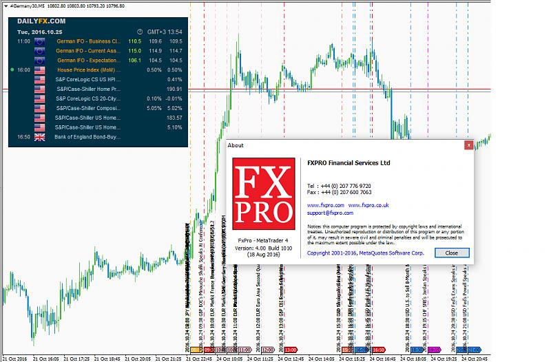 Forex economic calendar csv