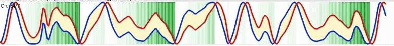 John Ehlers Toolbox-sinewave2.jpg