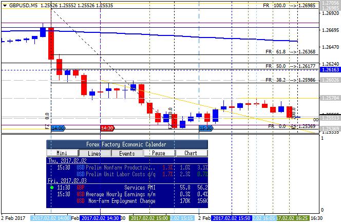 ForexFactory Economic Calendar-gbpusd-m5-alpari-international-limited.png