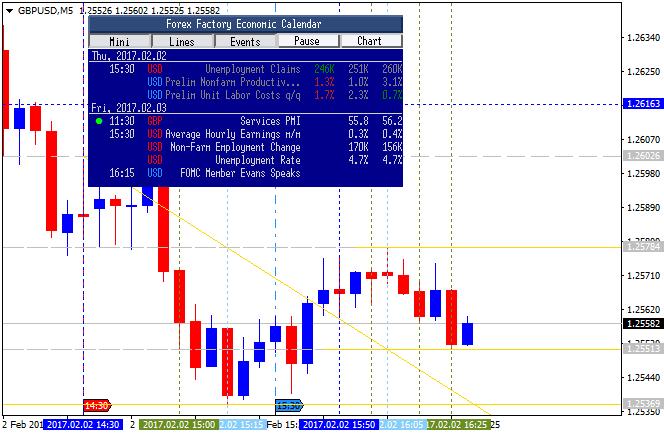 ForexFactory Economic Calendar-gbpusd-m5-alpari-international-limited-3.png