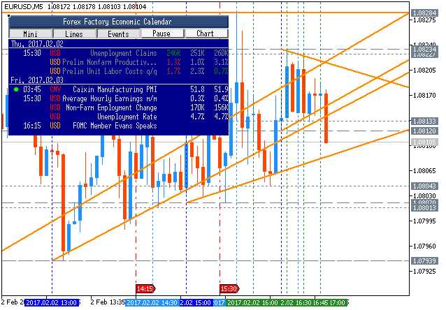 ForexFactory Economic Calendar-eurusd-m5-metaquotes-software-corp-2.png