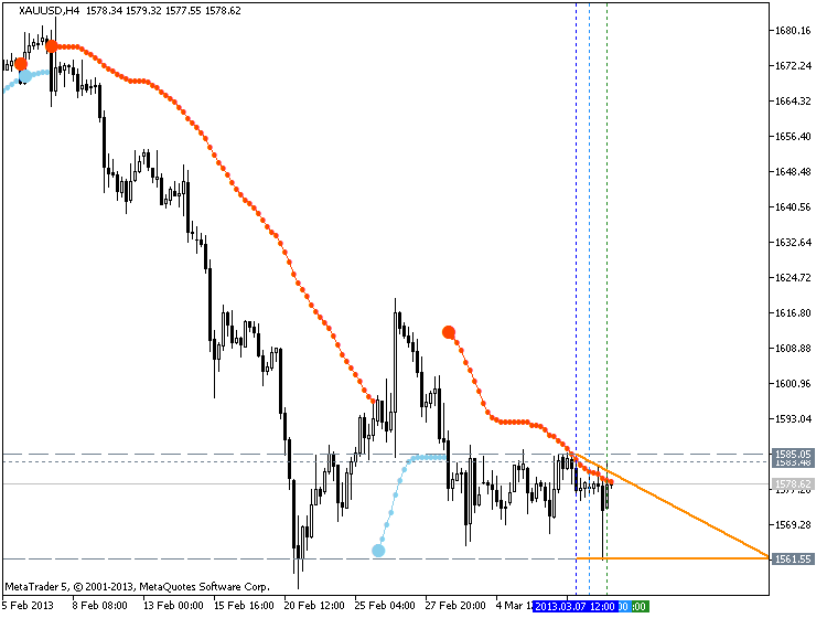 BBands_Stop-xauusd-h4-metaquotes-software-corp-bbstop-v3-part-32.png